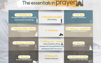 The essentials of prayers