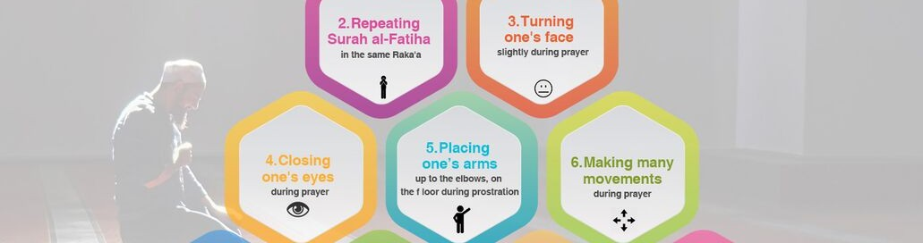 Reprehensible acts in prayer