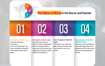 The Rights of Wives