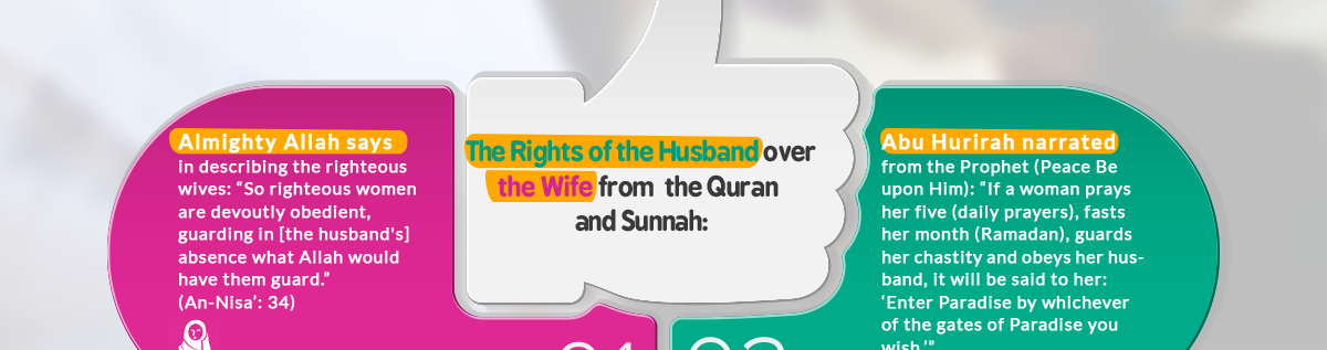 The Rights of the Husband over the Wife