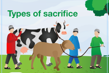Types of sacrifice