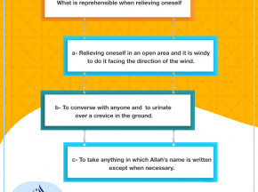 What is reprehensible when relieving oneself