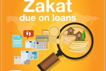 Zakat due on loans
