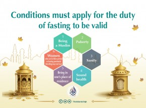 conditions must apply for the duty of fasting to be valid