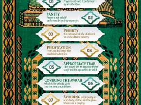 Conditions for the validity of prayer