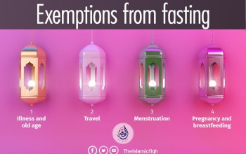 Exemptions from fasting