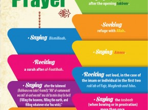 What is recommended in prayer