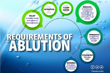 Requirements of Ablution