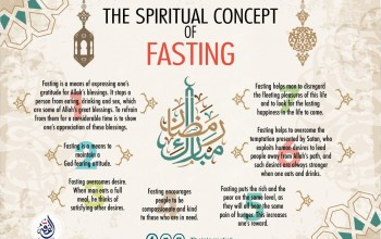 The spiritual concept of fasting