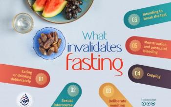 What invalidates fasting?