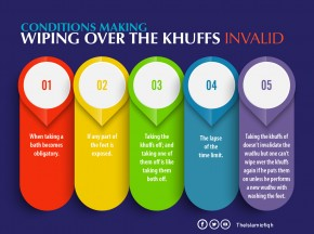 Conditions making wiping over the khuffs invalid