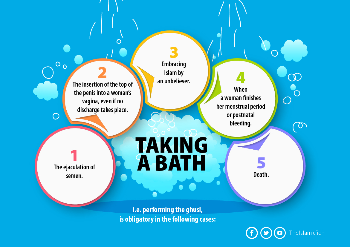 Taking a bath (Ghusl)